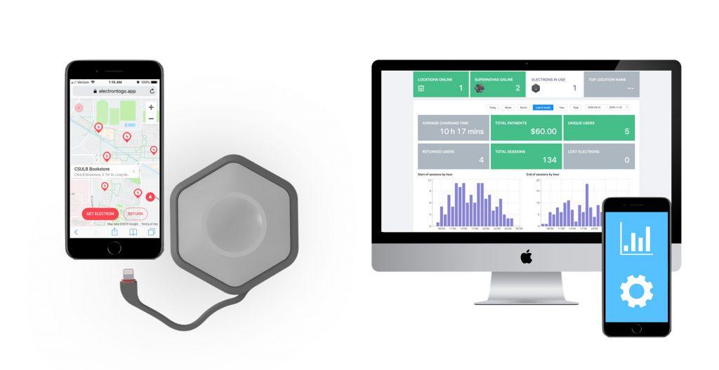 画像:モバイルバッテリーの利用イメージ(左)と管理ソフトの画面(右)