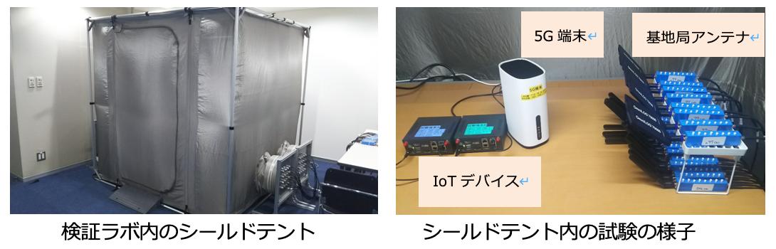 実験に使用したルーターなど機器