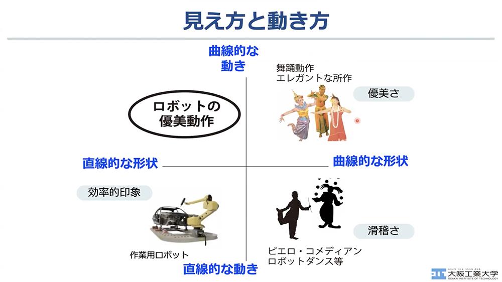上田先生講義内容2